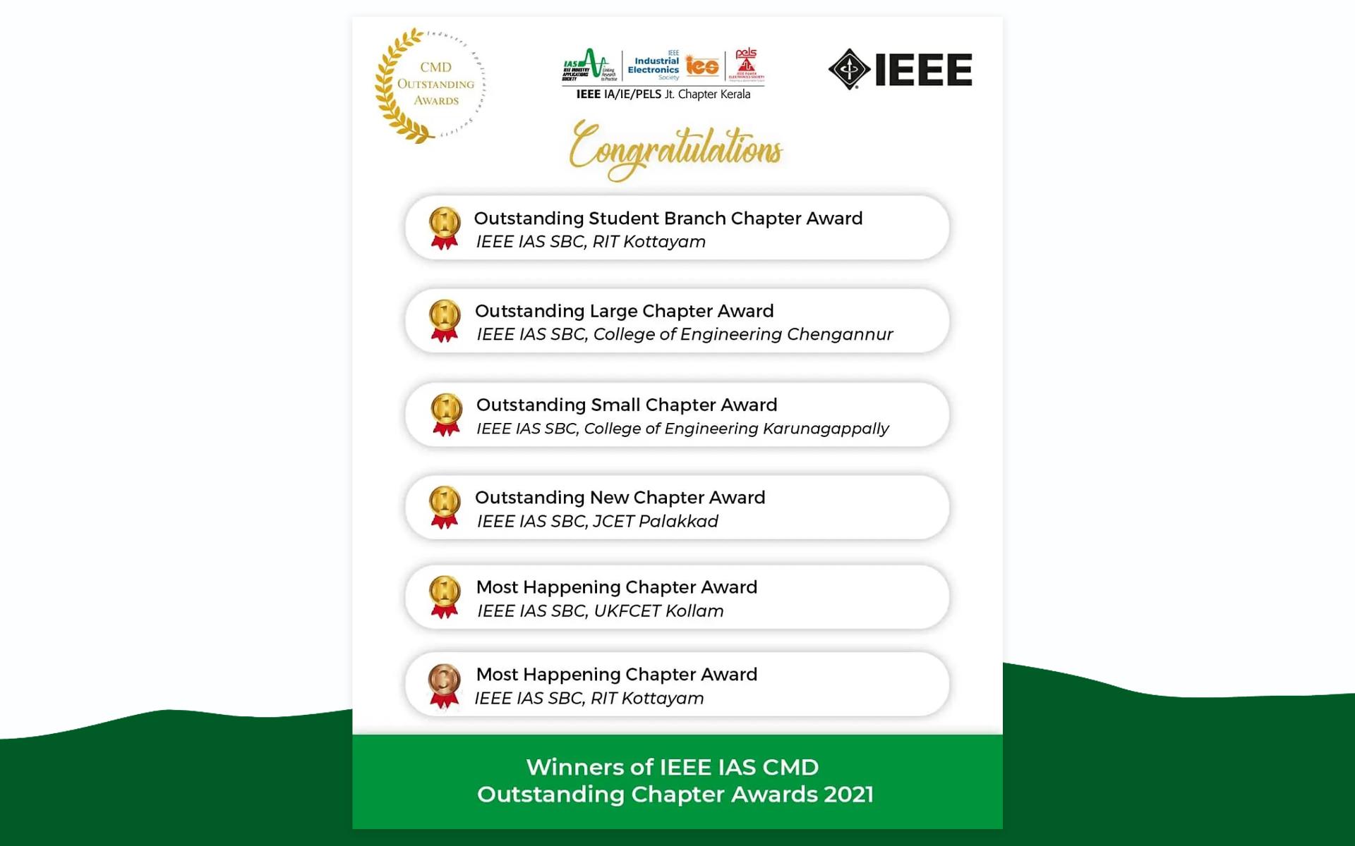 IAS cmd winners